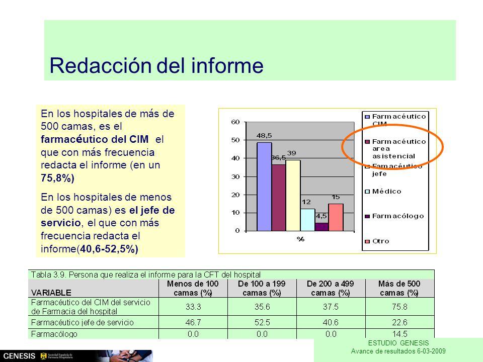 Redacción del informe En los hospitales de m á s de 500 camas, es el farmac é utico del CIM el que con m á s frecuencia redacta el informe (en un 75,8%) En los hospitales de menos de 500 camas) es el jefe de servicio, el que con m á s frecuencia redacta el informe(40,6-52,5%) ESTUDIO GENESIS Avance de resultados 6-03-2009