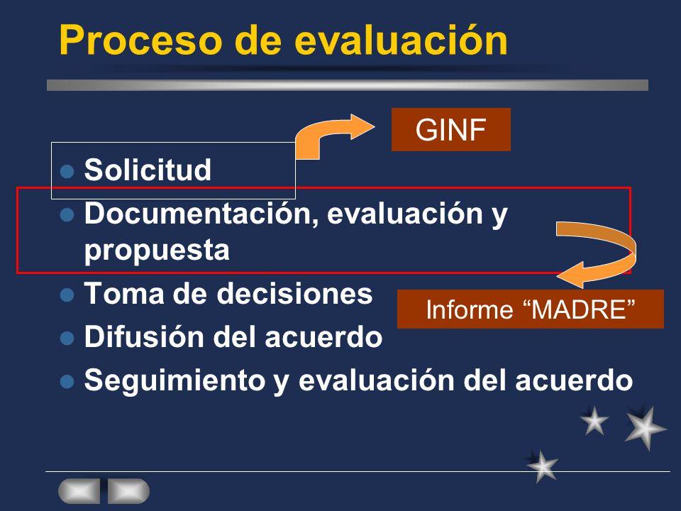 Proceso de evaluación Solicitud Documentación, evaluación y propuesta Toma de decisiones Difusión del acuerdo Seguimiento y evaluación del acuerdo GINF Informe MADRE
