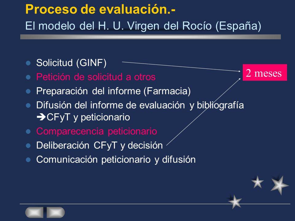 Proceso de evaluación.- El modelo del H.U.