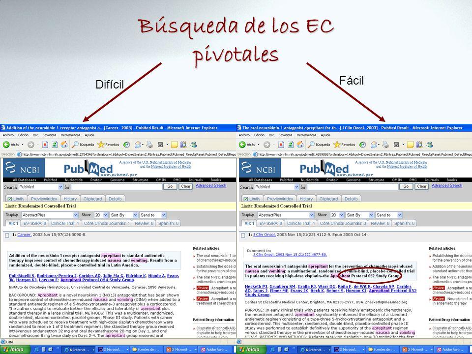 Búsqueda de los EC pivotales Fácil Difícil