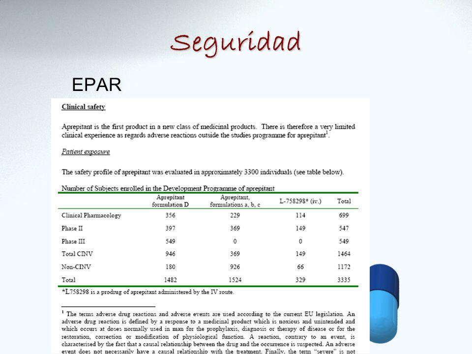 Seguridad EPAR
