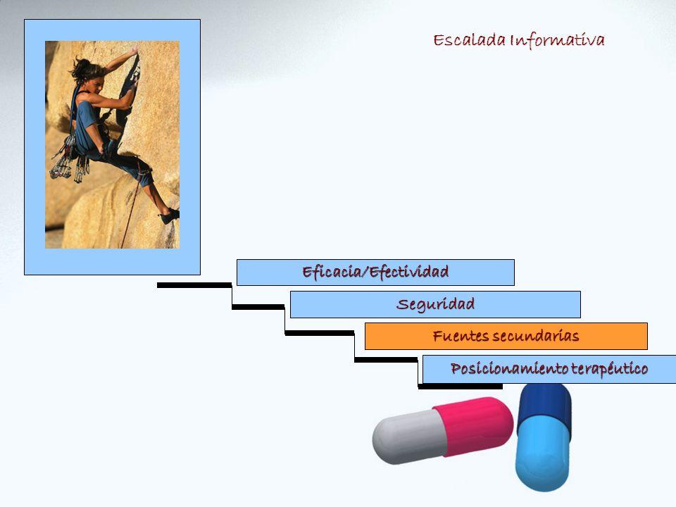 Escalada Informativa Eficacia/Efectividad Seguridad Fuentes secundarias Posicionamiento terapéutico
