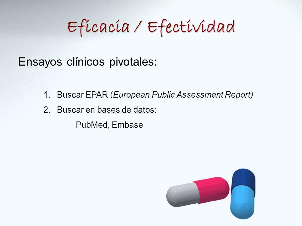 Eficacia / Efectividad Ensayos clínicos pivotales: 1. Buscar EPAR (European Public Assessment Report) 2. Buscar en bases de datos: PubMed, Embase