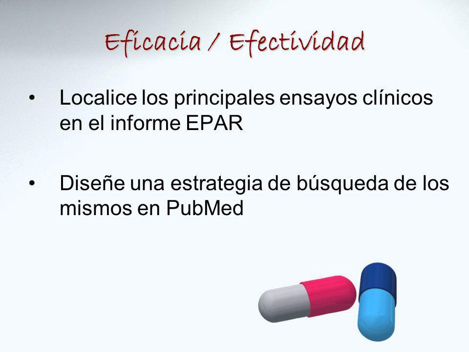 Eficacia / Efectividad Localice los principales ensayos clínicos en el informe EPAR Diseñe una estrategia de búsqueda de los mismos en PubMed