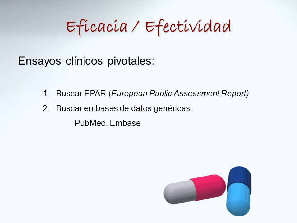 Eficacia / Efectividad Ensayos clínicos pivotales: 1. Buscar EPAR (European Public Assessment Report) 2. Buscar en bases de datos genéricas: PubMed, E