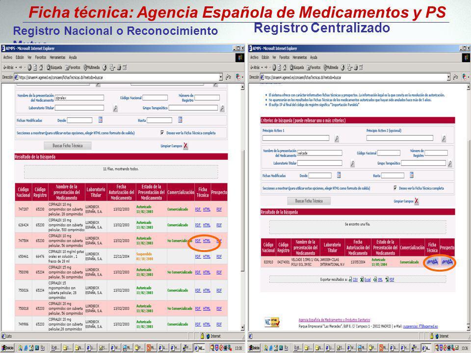 Ficha técnica: Agencia Española de Medicamentos y PS Registro Nacional o Reconocimiento Mutuo Registro Centralizado