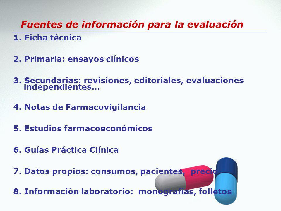 Fuentes de información para la evaluación 1. Ficha técnica 2. Primaria: ensayos clínicos 3. Secundarias: revisiones, editoriales, evaluaciones indepen