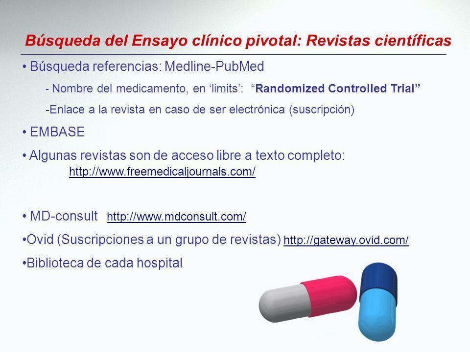 Búsqueda del Ensayo clínico pivotal: Revistas científicas Búsqueda referencias: Medline-PubMed - Nombre del medicamento, en limits: Randomized Control