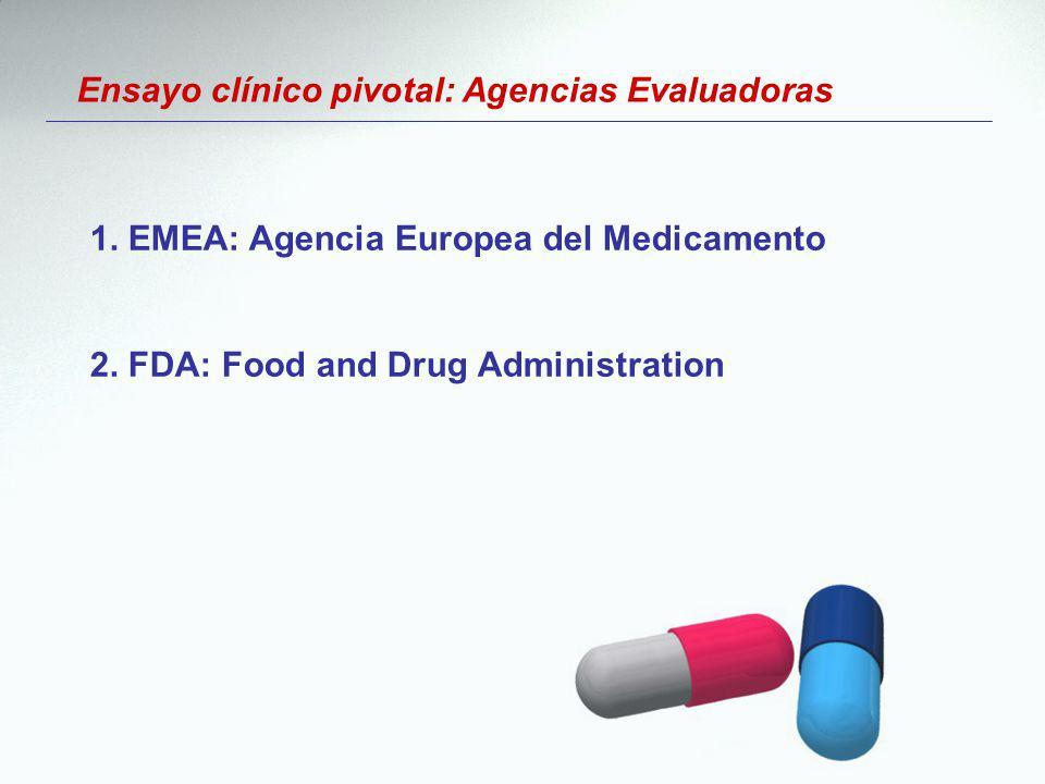 Ensayo clínico pivotal: Agencias Evaluadoras 1. EMEA: Agencia Europea del Medicamento 2. FDA: Food and Drug Administration
