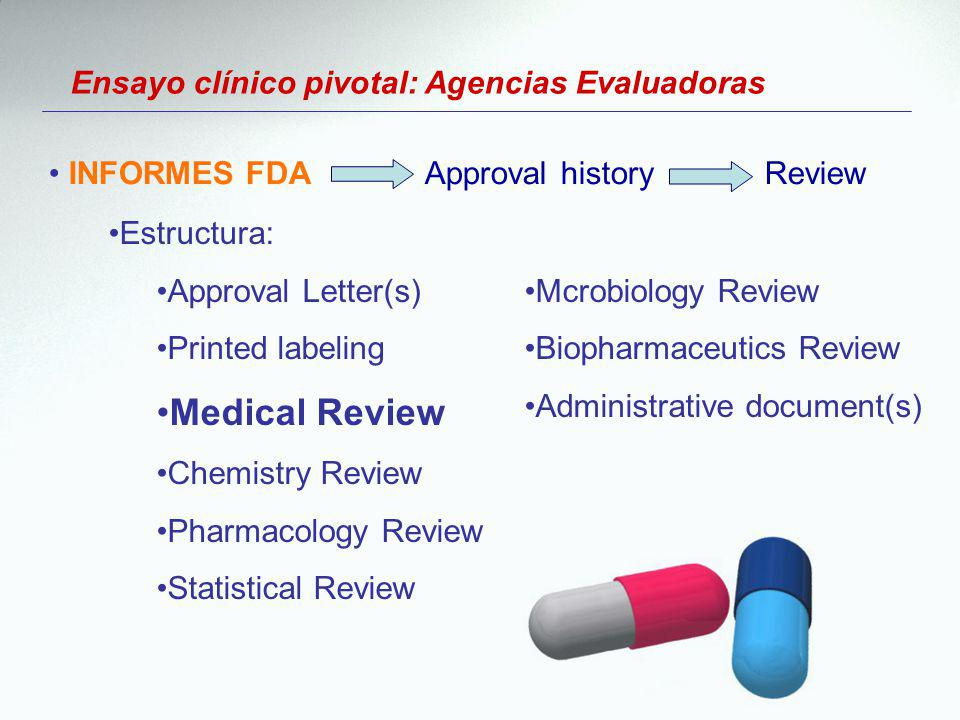Ensayo clínico pivotal: Agencias Evaluadoras INFORMES FDA Approval history Review Estructura: Approval Letter(s) Printed labeling Medical Review Chemistry Review Pharmacology Review Statistical Review Mcrobiology Review Biopharmaceutics Review Administrative document(s)