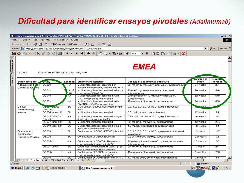 EMEA Dificultad para identificar ensayos pivotales (Adalimumab)
