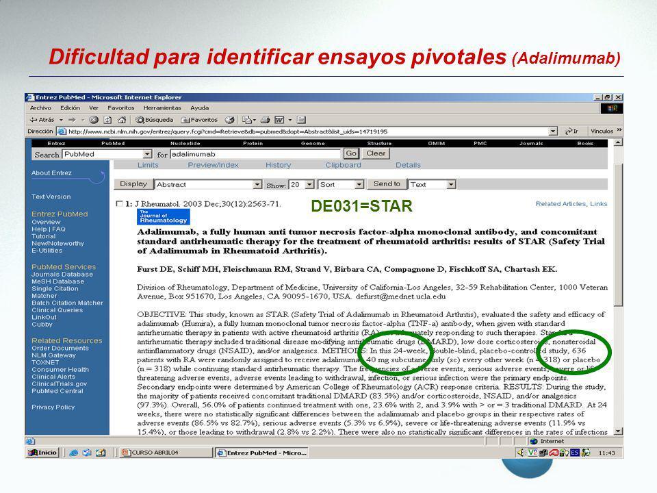 DE031=STAR Dificultad para identificar ensayos pivotales (Adalimumab)