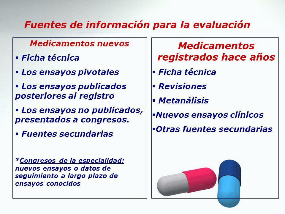 Fuentes de información para la evaluación Medicamentos nuevos Ficha técnica Los ensayos pivotales Los ensayos publicados posteriores al registro Los e