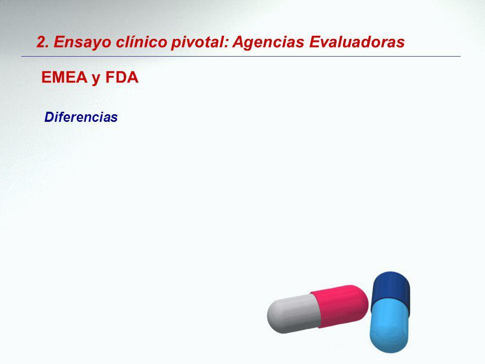 2. Ensayo clínico pivotal: Agencias Evaluadoras EMEA y FDA Diferencias