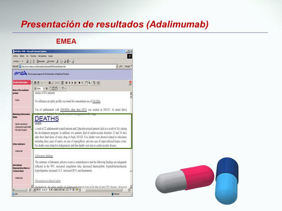 Presentación de resultados (Adalimumab) DEATHS EMEA