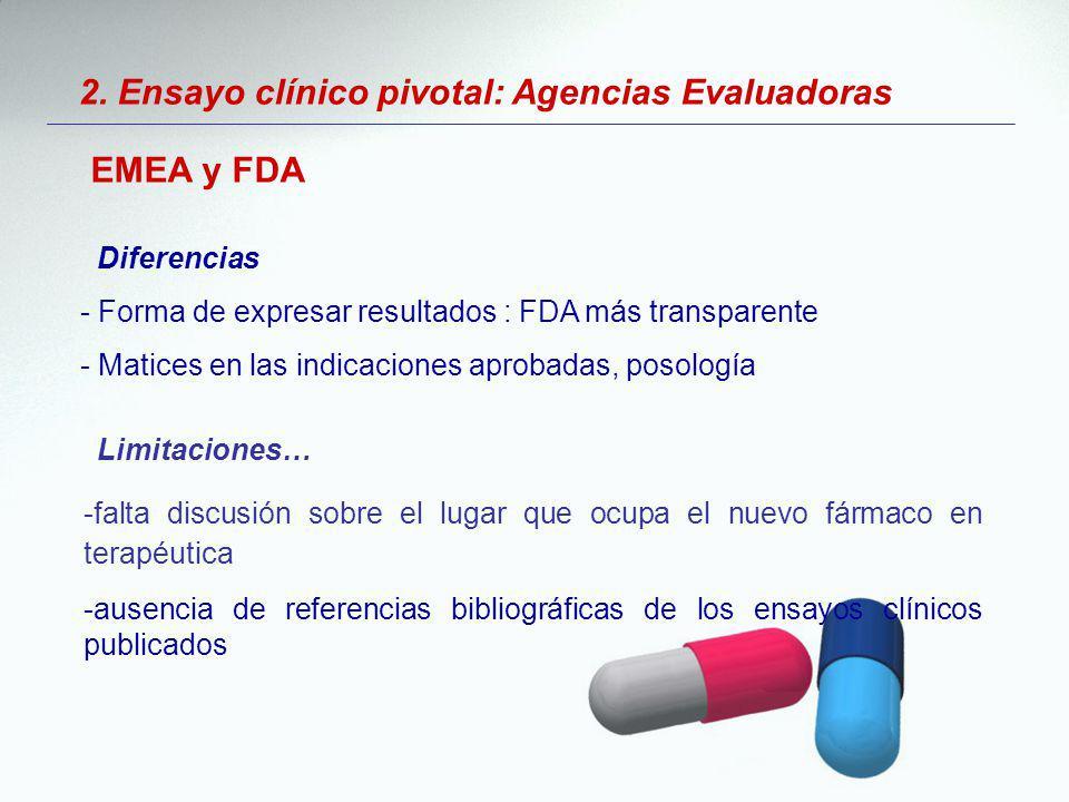 2. Ensayo clínico pivotal: Agencias Evaluadoras EMEA y FDA Diferencias - Forma de expresar resultados : FDA más transparente - Matices en las indicaci