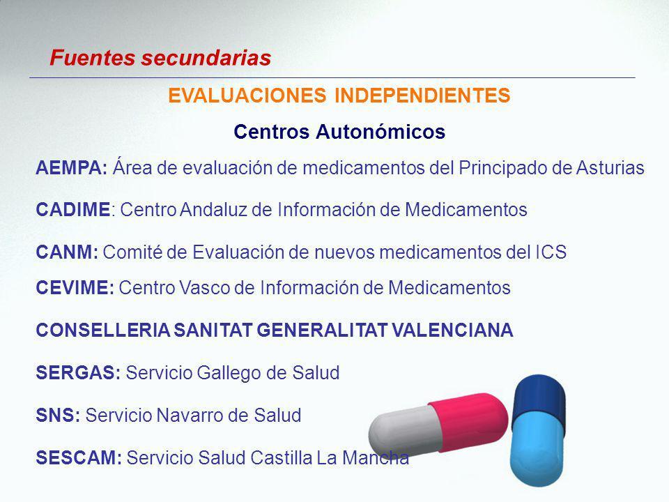 AEMPA: Área de evaluación de medicamentos del Principado de Asturias CADIME: Centro Andaluz de Información de Medicamentos CANM: Comité de Evaluación