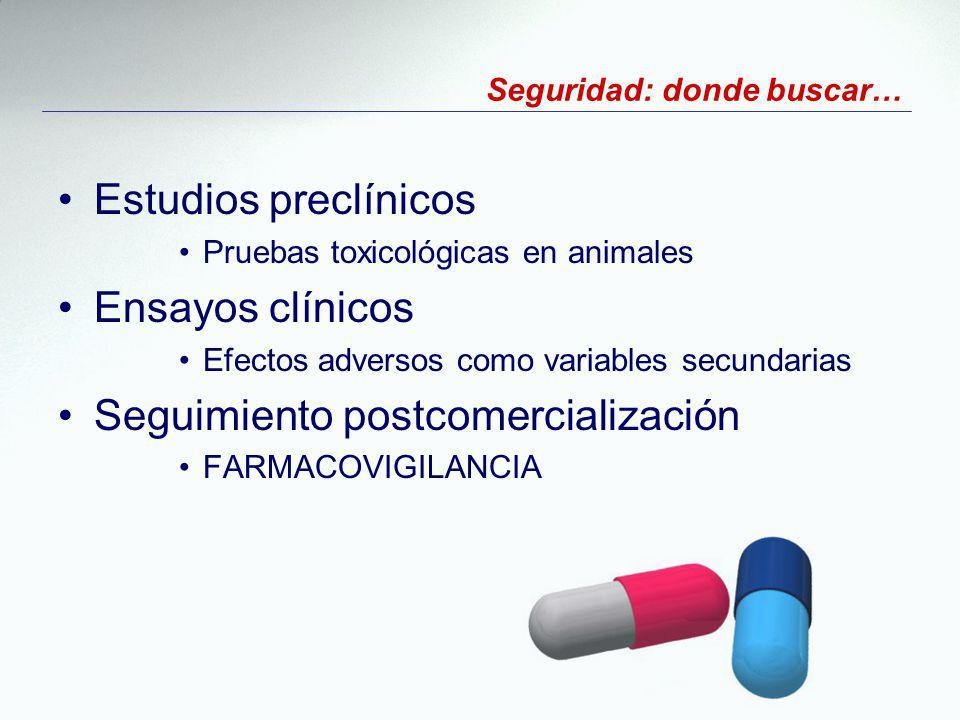 Seguridad: donde buscar… Estudios preclínicos Pruebas toxicológicas en animales Ensayos clínicos Efectos adversos como variables secundarias Seguimien