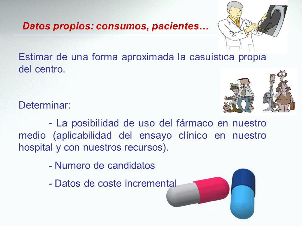 Datos propios: consumos, pacientes… Estimar de una forma aproximada la casuística propia del centro. Determinar: - La posibilidad de uso del fármaco e