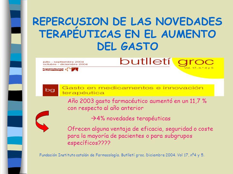 Fundación Instituto catalán de Farmacología. Butlletí groc. Diciembre 2004. Vol 17, nº4 y 5. Año 2003 gasto farmacéutico aumentó en un 11,7 % con resp