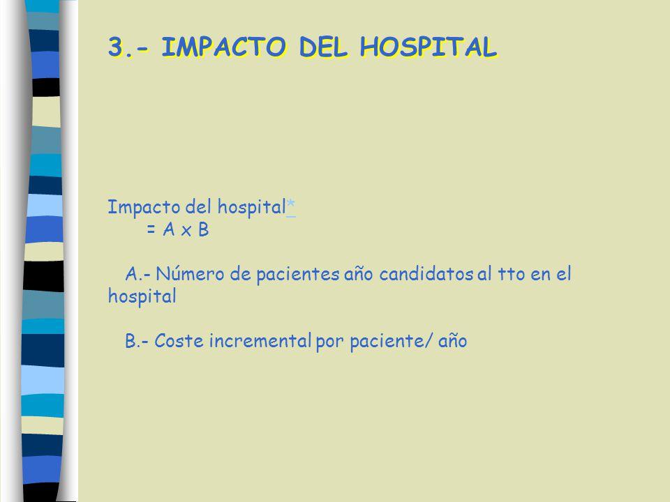 Impacto del hospital* = A x B A.- Número de pacientes año candidatos al tto en el hospital B.- Coste incremental por paciente/ año* 3.- IMPACTO DEL HOSPITAL