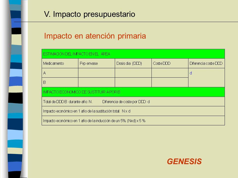 V. Impacto presupuestario Impacto en atención primaria GENESIS