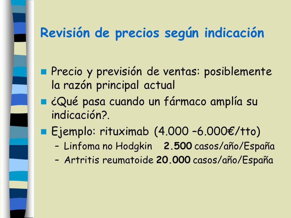 Revisión de precios según indicación Precio y previsión de ventas: posiblemente la razón principal actual ¿Qué pasa cuando un fármaco amplía su indica