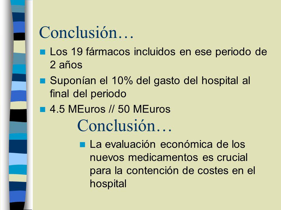 Conclusión… Los 19 fármacos incluidos en ese periodo de 2 años Suponían el 10% del gasto del hospital al final del periodo 4.5 MEuros // 50 MEuros Conclusión… La evaluación económica de los nuevos medicamentos es crucial para la contención de costes en el hospital