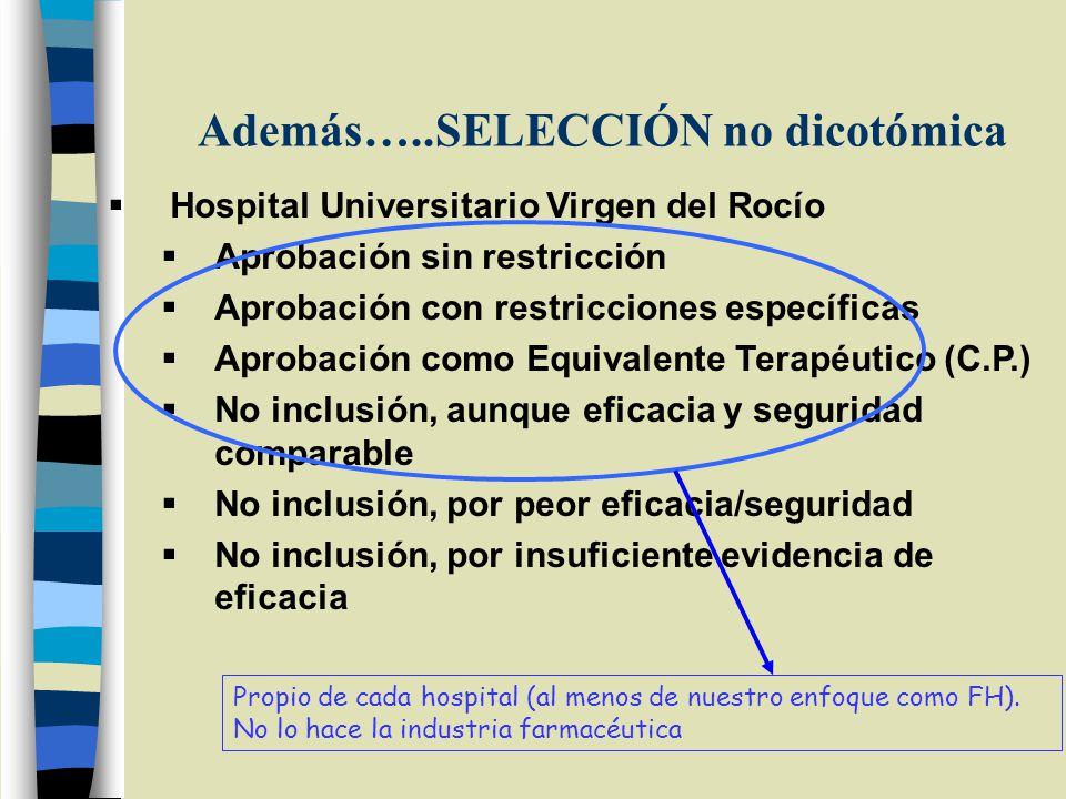 Hospital Universitario Virgen del Rocío Aprobación sin restricción Aprobación con restricciones específicas Aprobación como Equivalente Terapéutico (C