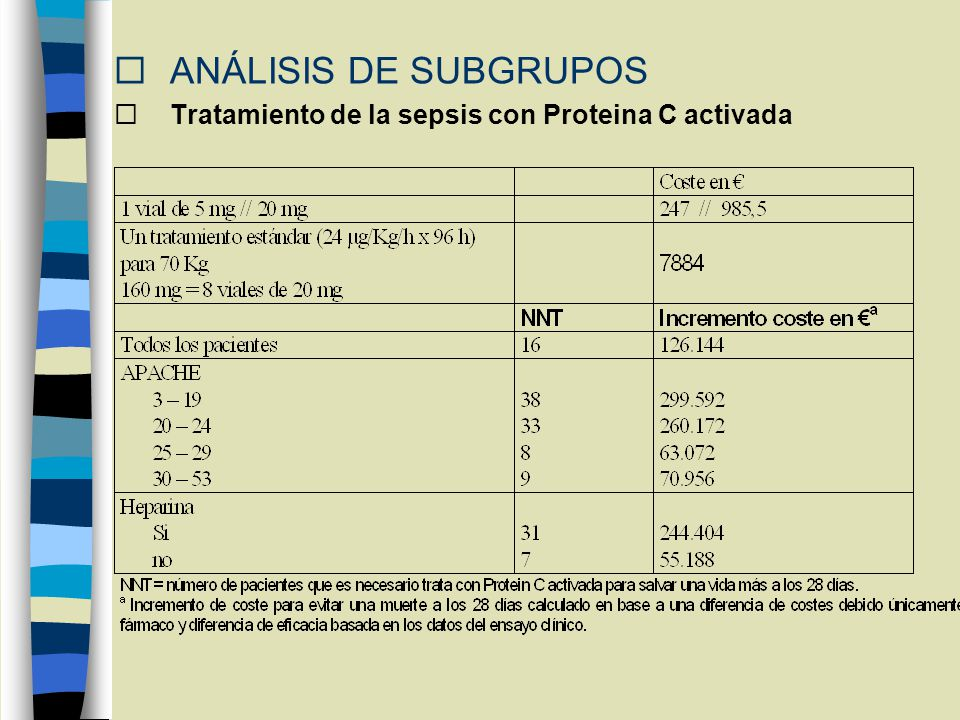 ANÁLISIS DE SUBGRUPOS: Tratamiento de la sepsis con Proteina C activada