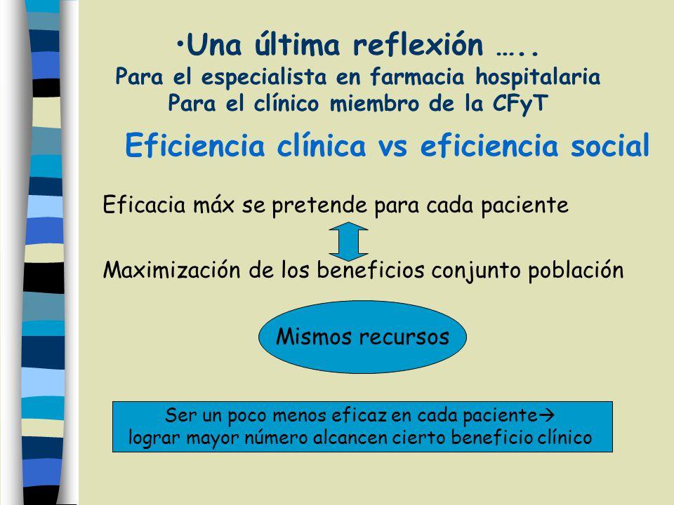 Eficiencia clínica vs eficiencia social Eficacia máx se pretende para cada paciente Maximización de los beneficios conjunto población Mismos recursos