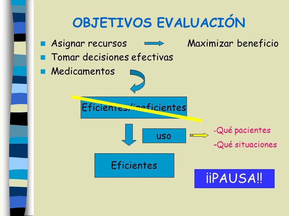 OBJETIVOS EVALUACIÓN Asignar recursos Maximizar beneficio Tomar decisiones efectivas Medicamentos Eficientes/ineficientes uso Eficientes - Qué pacient