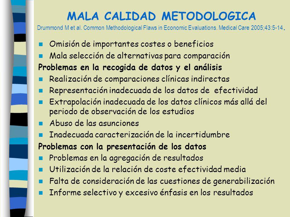 MALA CALIDAD METODOLOGICA Drummond M et al. Common Methodological Flaws in Economic Evaluations. Medical Care 2005;43:5-14. Omisión de importantes cos