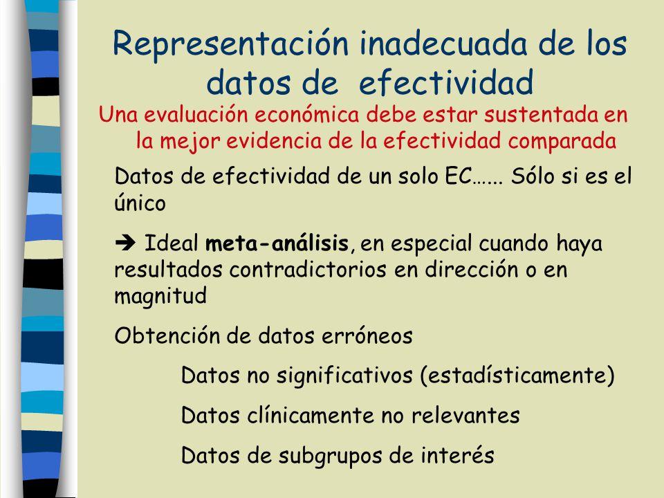 Representación inadecuada de los datos de efectividad Una evaluación económica debe estar sustentada en la mejor evidencia de la efectividad comparada Datos de efectividad de un solo EC…...