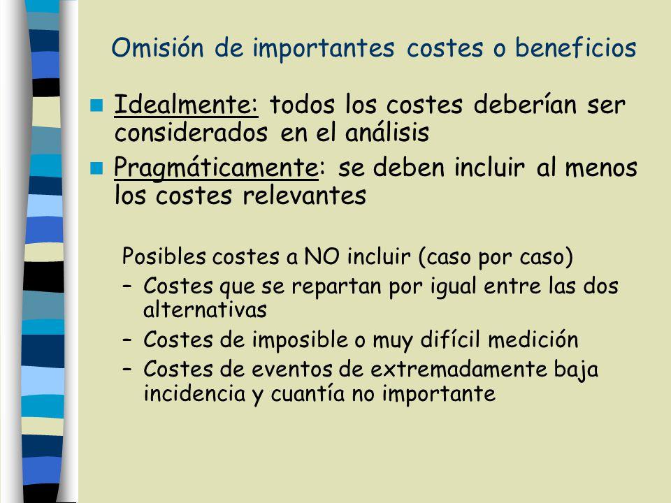 Omisión de importantes costes o beneficios Idealmente: todos los costes deberían ser considerados en el análisis Pragmáticamente: se deben incluir al
