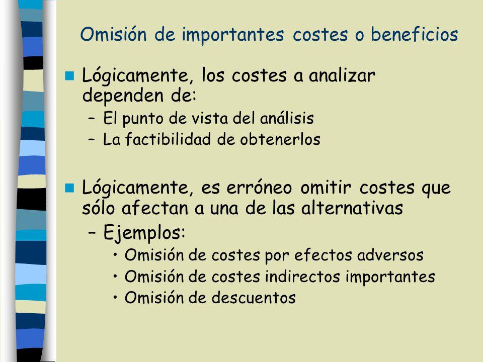 Omisión de importantes costes o beneficios Lógicamente, los costes a analizar dependen de: –El punto de vista del análisis –La factibilidad de obtener