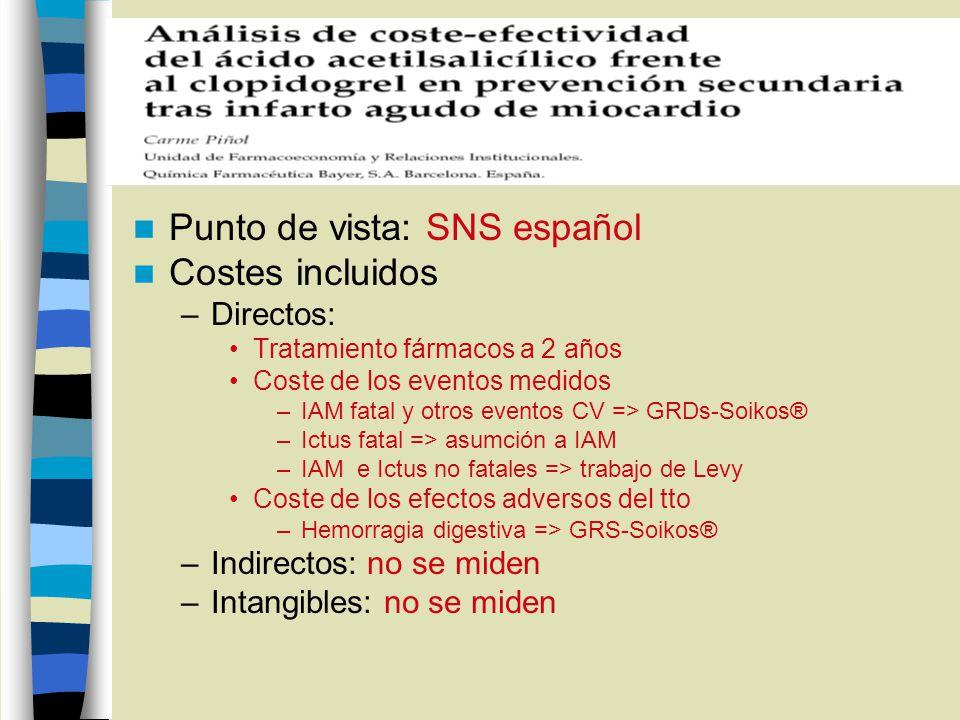 Punto de vista: SNS español Costes incluidos –Directos: Tratamiento fármacos a 2 años Coste de los eventos medidos –IAM fatal y otros eventos CV => GRDs-Soikos® –Ictus fatal => asumción a IAM –IAM e Ictus no fatales => trabajo de Levy Coste de los efectos adversos del tto –Hemorragia digestiva => GRS-Soikos® –Indirectos: no se miden –Intangibles: no se miden