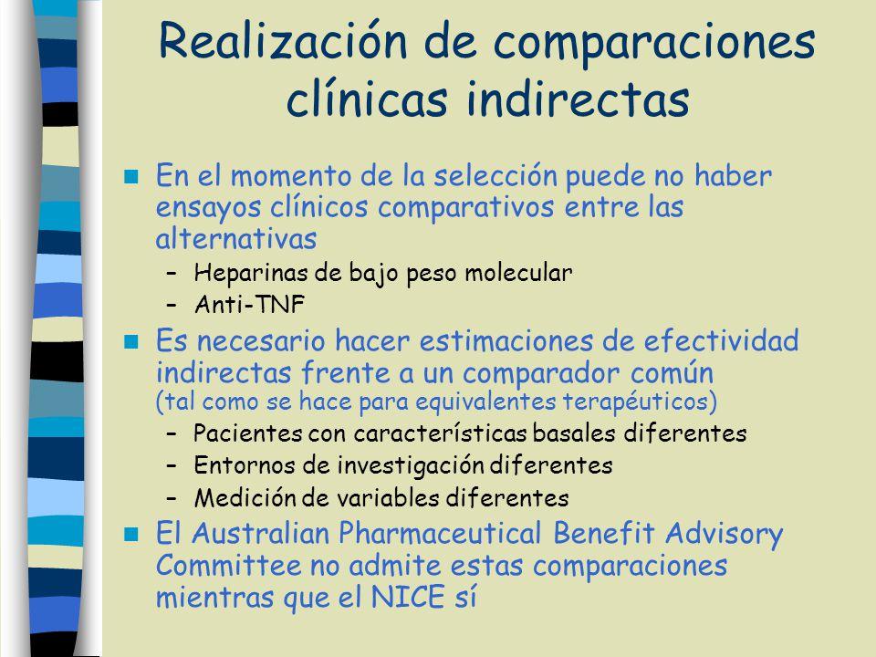 Realización de comparaciones clínicas indirectas En el momento de la selección puede no haber ensayos clínicos comparativos entre las alternativas –He