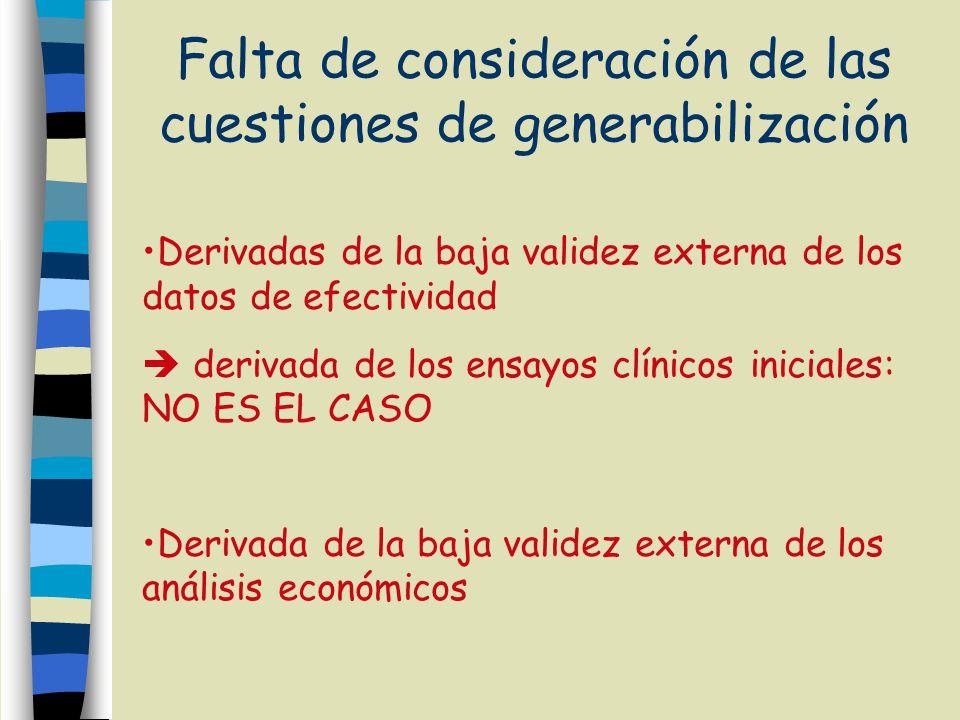 Falta de consideración de las cuestiones de generabilización Derivadas de la baja validez externa de los datos de efectividad derivada de los ensayos clínicos iniciales: NO ES EL CASO Derivada de la baja validez externa de los análisis económicos