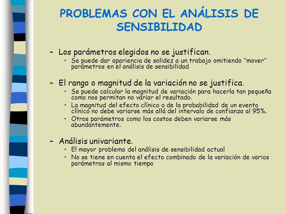 PROBLEMAS CON EL ANÁLISIS DE SENSIBILIDAD –Los parámetros elegidos no se justifican. Se puede dar apariencia de solidez a un trabajo omitiendo mover p