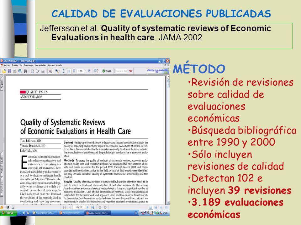 Jeffersson et al. Quality of systematic reviews of Economic Evaluations in health care. JAMA 2002 CALIDAD DE EVALUACIONES PUBLICADAS MÉTODO Revisión d