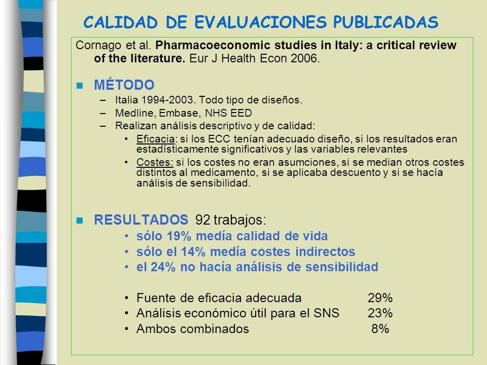 Cornago et al. Pharmacoeconomic studies in Italy: a critical review of the literature. Eur J Health Econ 2006. MÉTODO –Italia 1994-2003. Todo tipo de
