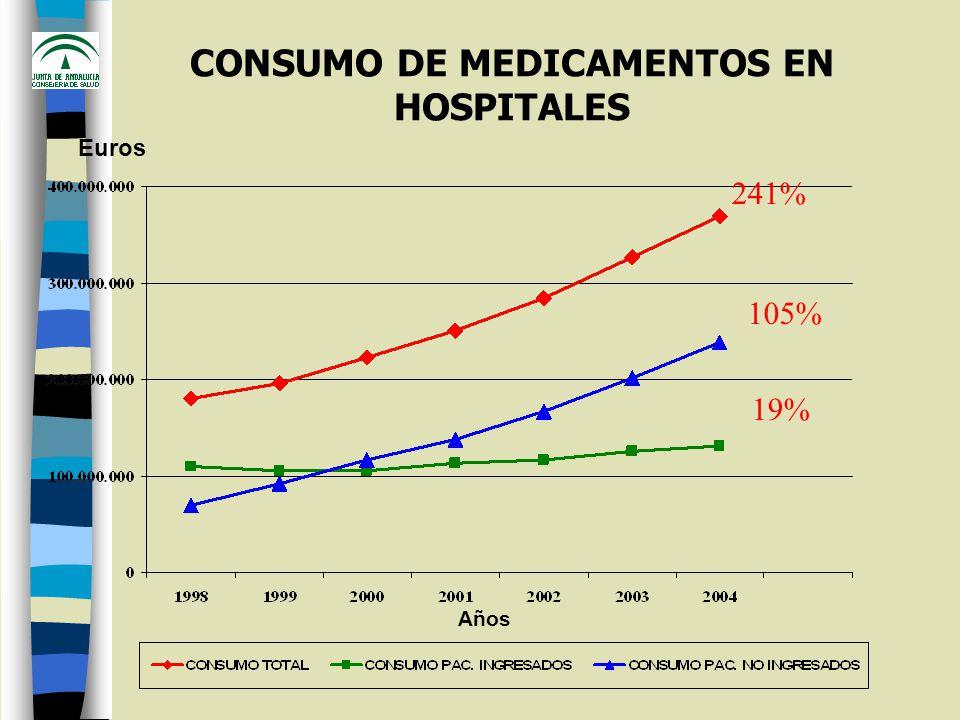 Cómo hacer evaluación económica en el hospital B Hacer evaluaciones económicas por nosotros mismos 1