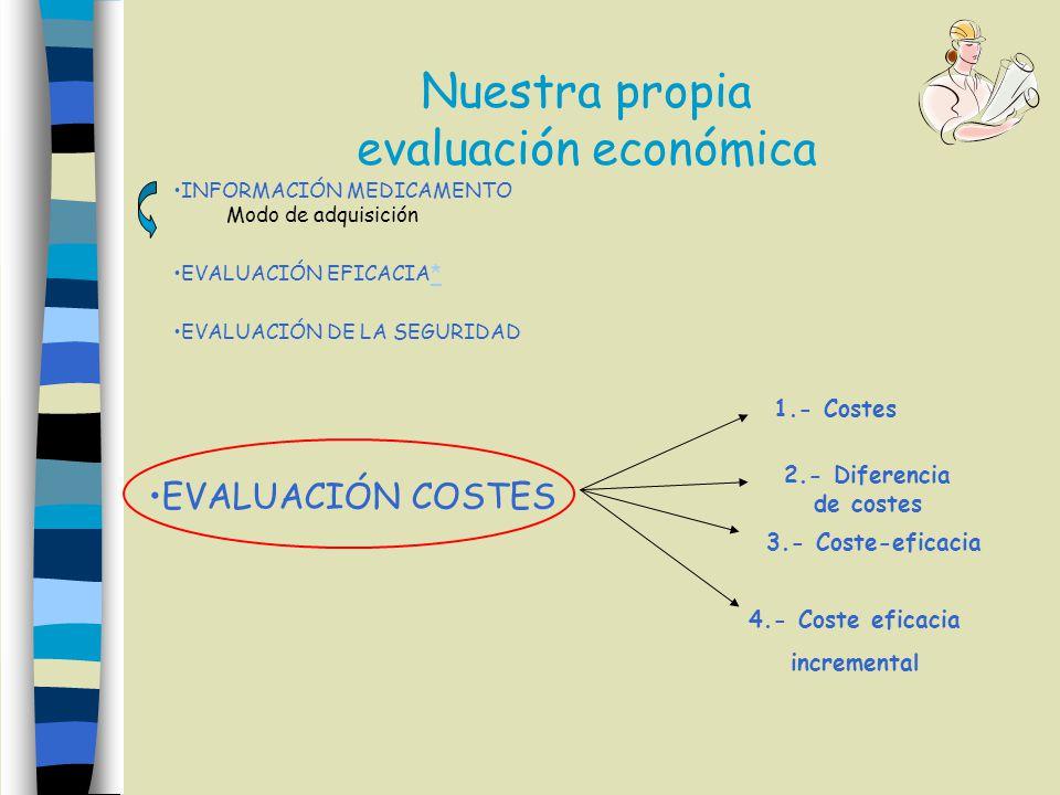 Nuestra propia evaluación económica EVALUACIÓN COSTES 1.- Costes 3.- Coste-eficacia 4.- Coste eficacia incremental 2.- Diferencia de costes INFORMACIÓN MEDICAMENTO Modo de adquisición EVALUACIÓN EFICACIA** EVALUACIÓN DE LA SEGURIDAD