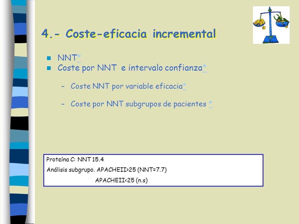 4.- Coste-eficacia incremental NNT** Coste por NNT e intervalo confianza** –Coste NNT por variable eficacia** –Coste por NNT subgrupos de pacientes ** Proteína C: NNT 15.4 Análisis subgrupo.