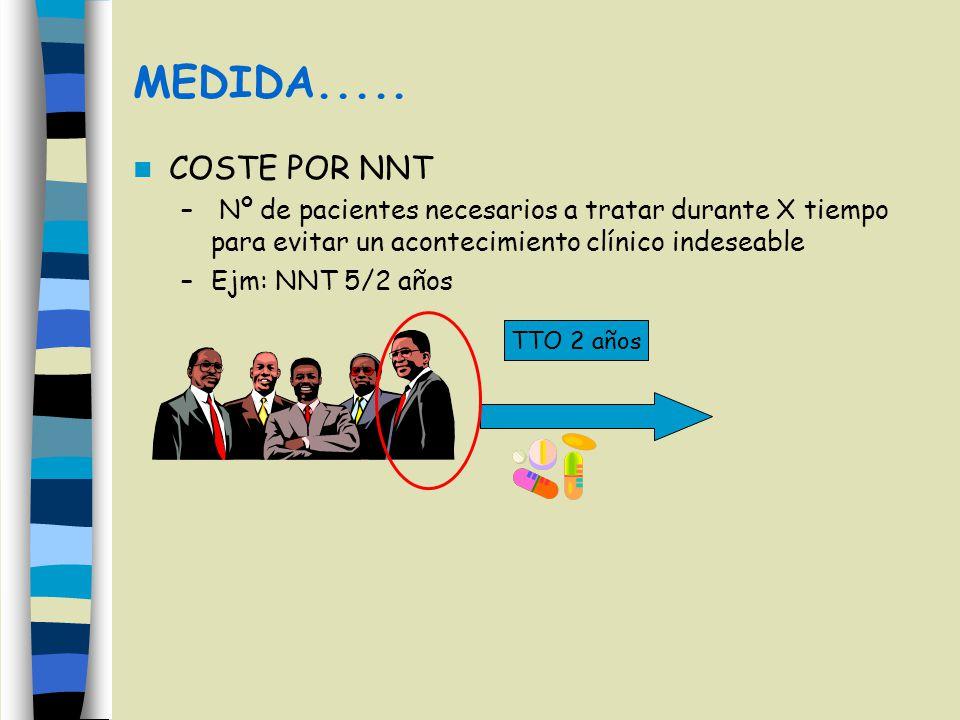 MEDIDA..... COSTE POR NNT – Nº de pacientes necesarios a tratar durante X tiempo para evitar un acontecimiento clínico indeseable –Ejm: NNT 5/2 años T