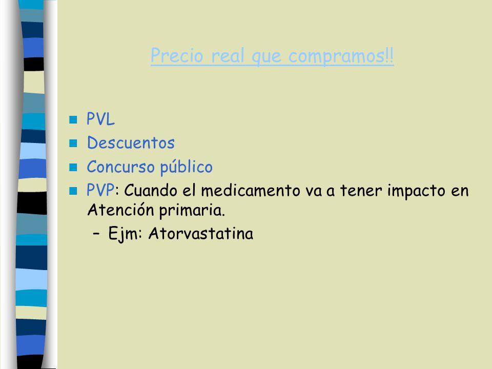 Precio real que compramos!! PVL Descuentos Concurso público PVP: Cuando el medicamento va a tener impacto en Atención primaria. –Ejm: Atorvastatina