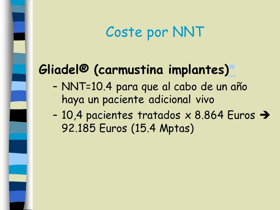 Coste por NNT Gliadel® (carmustina implantes)** –NNT=10.4 para que al cabo de un año haya un paciente adicional vivo –10,4 pacientes tratados x 8.864 Euros 92.185 Euros (15.4 Mptas)