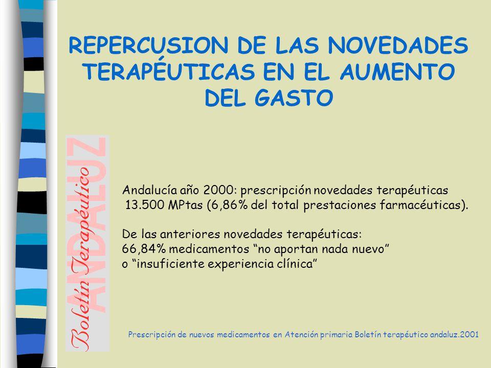 REPERCUSION DE LAS NOVEDADES TERAPÉUTICAS EN EL AUMENTO DEL GASTO Prescripción de nuevos medicamentos en Atención primaria Boletín terapéutico andaluz