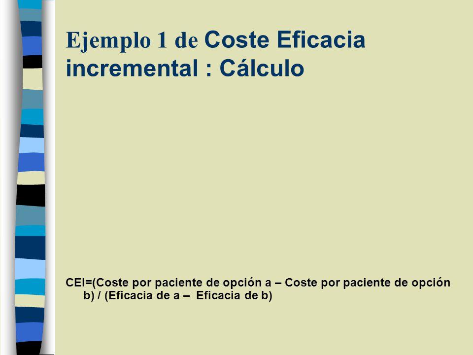 Ejemplo 1 de Coste Eficacia incremental : Cálculo CEI=(Coste por paciente de opción a – Coste por paciente de opción b) / (Eficacia de a – Eficacia de b)